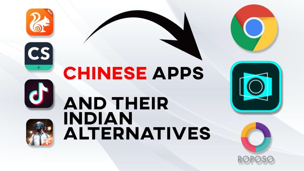 257 Chinese APP Banned