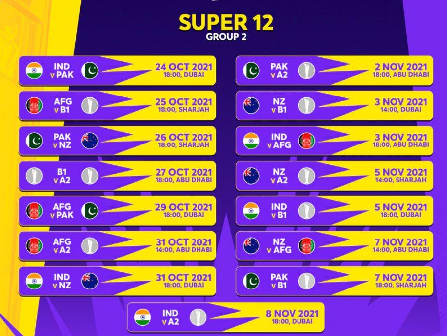 T 20 World Cup 2021 Group 2 Matches Dates